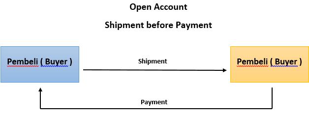 OpenAccount